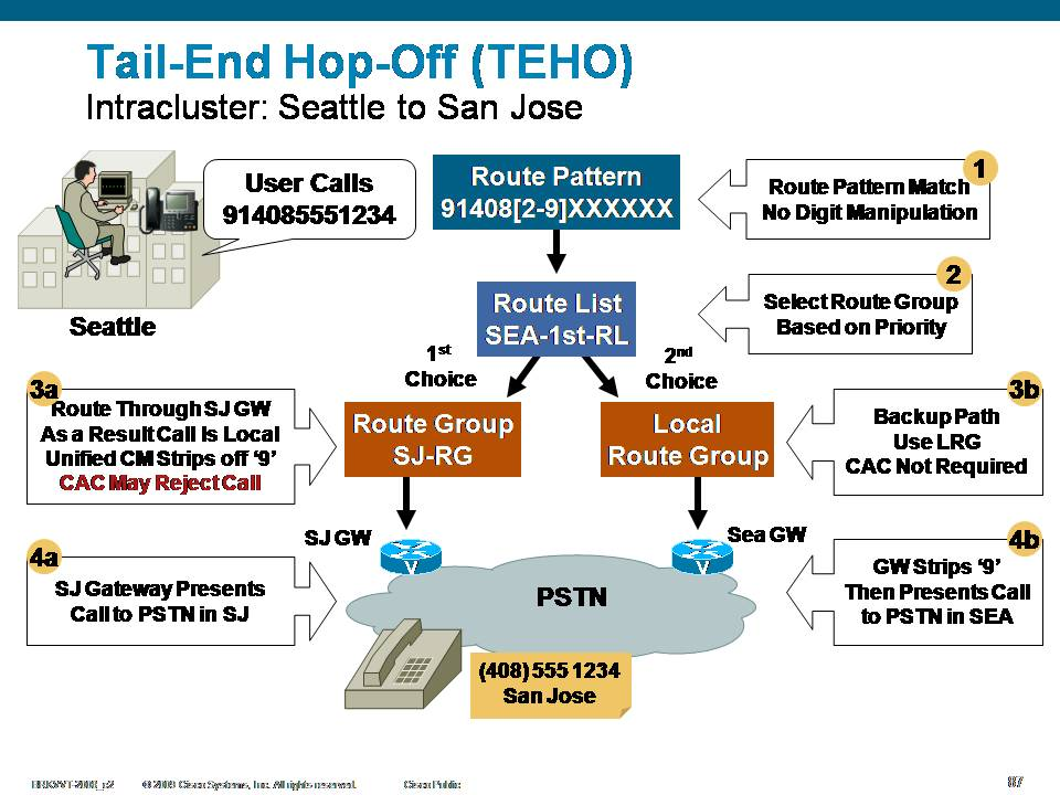 Tail End Hop Off (TEHO) | My Blog